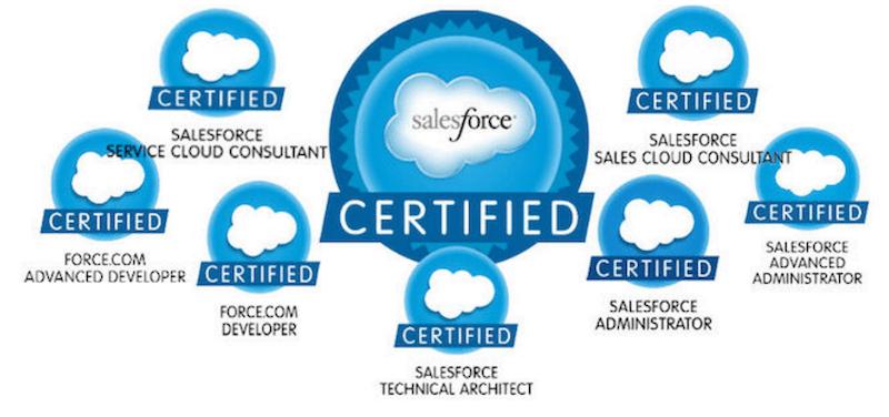 Certificações Salesforce