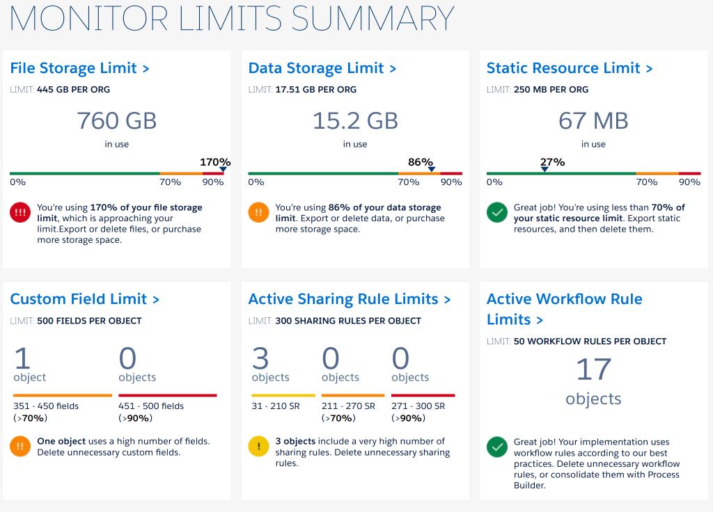 Limites de sua Organização Salesforce
