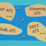 Entendendo as 10 APIs do Salesforce e quando usar