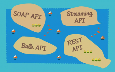 Entendendo as 10 APIs do Salesforce e quando usar