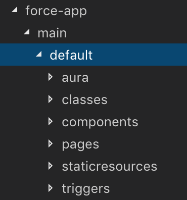 Visual Studio Code - Folders